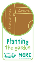 Planning Your Garden - Find out more